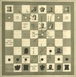 cours d'échecs sur Lyon