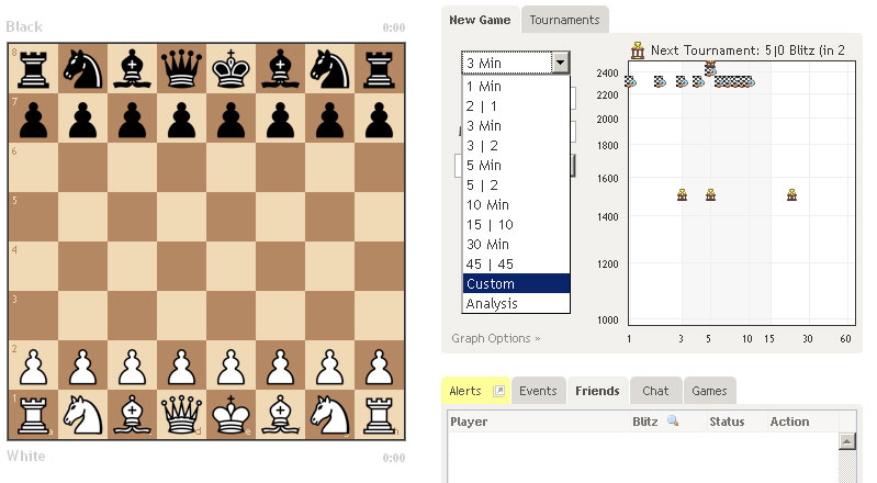 chess.com comment régler la cadence