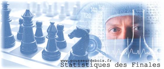 statistique echecs - Chess statistics