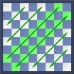 diagonales blanches a2-g8 et b1-h7