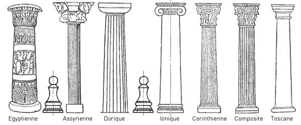 Pions passés séparés par des colonnes