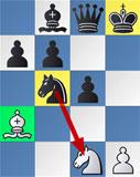 Le Fou blanc cloue le cavalier noir qui ne peut pas bouger
