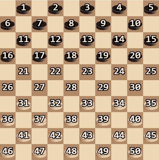 Notation Manoury. Coordonnées du jeu de Dames