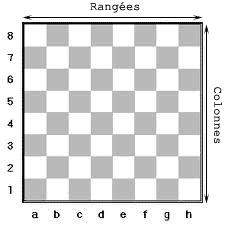 Echiquier chessboard